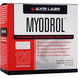AXIS LABS Myodrol 120 caps